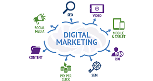 marketing digital agencia 360